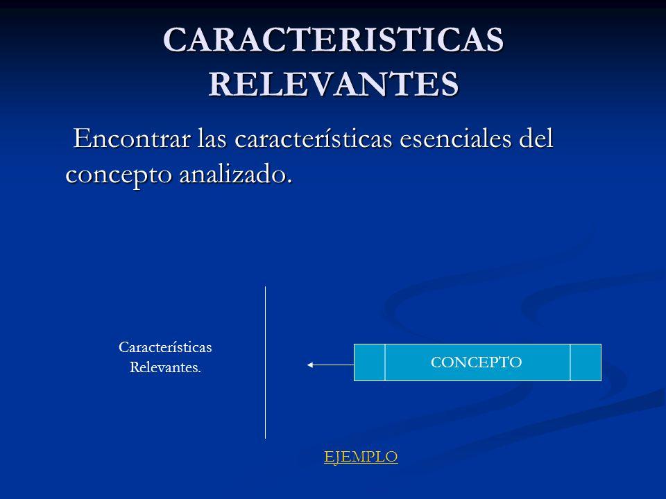 CARACTERISTICAS RELEVANTES