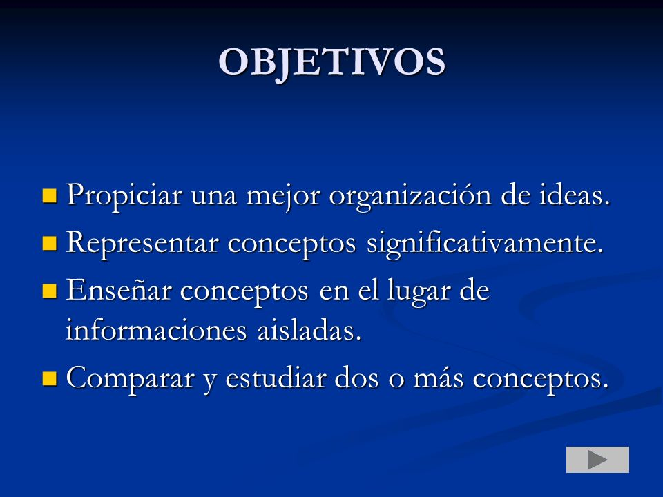 OBJETIVOS Propiciar una mejor organización de ideas.