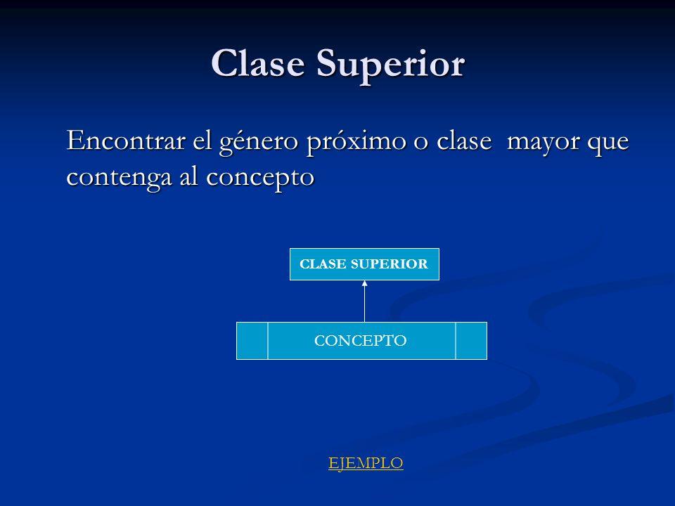 Clase Superior Encontrar el género próximo o clase mayor que contenga al concepto. CLASE SUPERIOR.