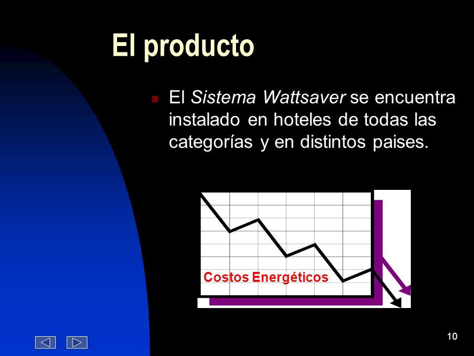 El producto El Sistema Wattsaver se encuentra instalado en hoteles de todas las categorías y en distintos paises.