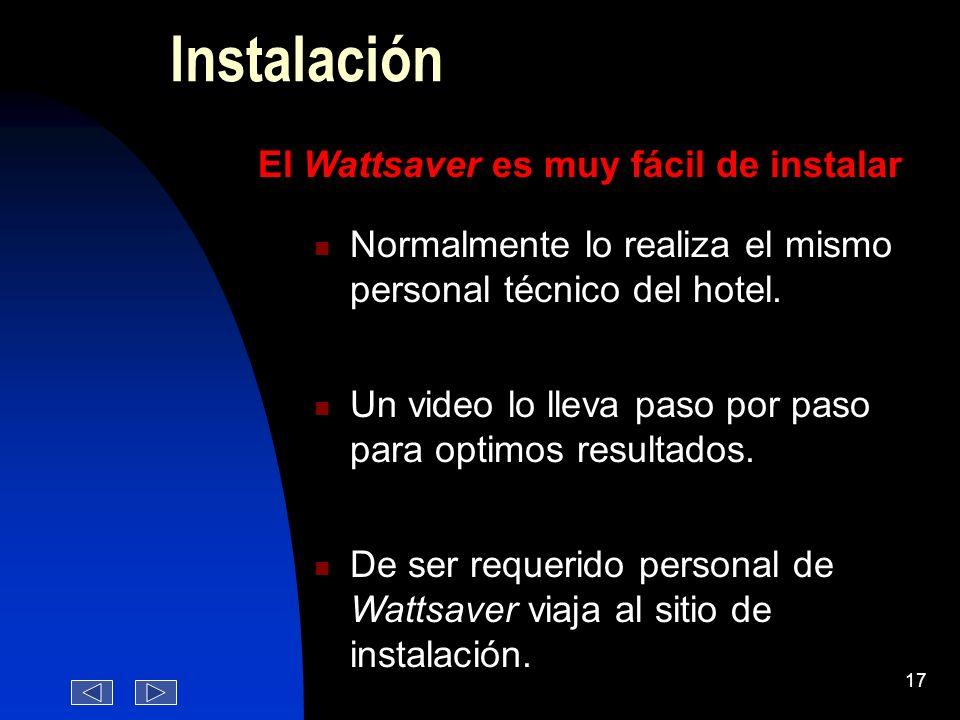 Instalación El Wattsaver es muy fácil de instalar
