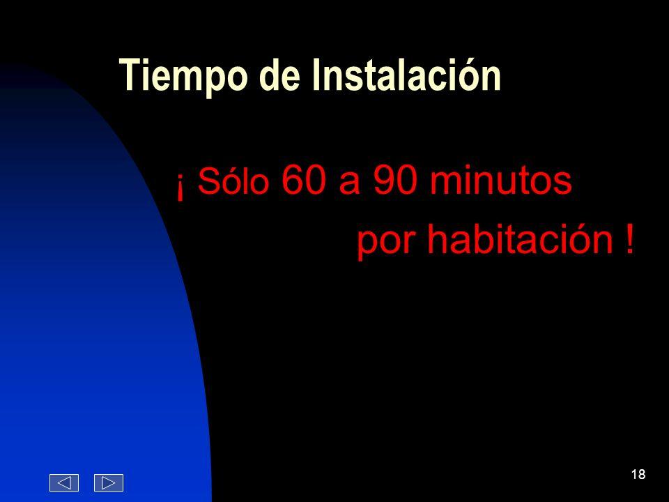 Tiempo de Instalación ¡ Sólo 60 a 90 minutos por habitación !