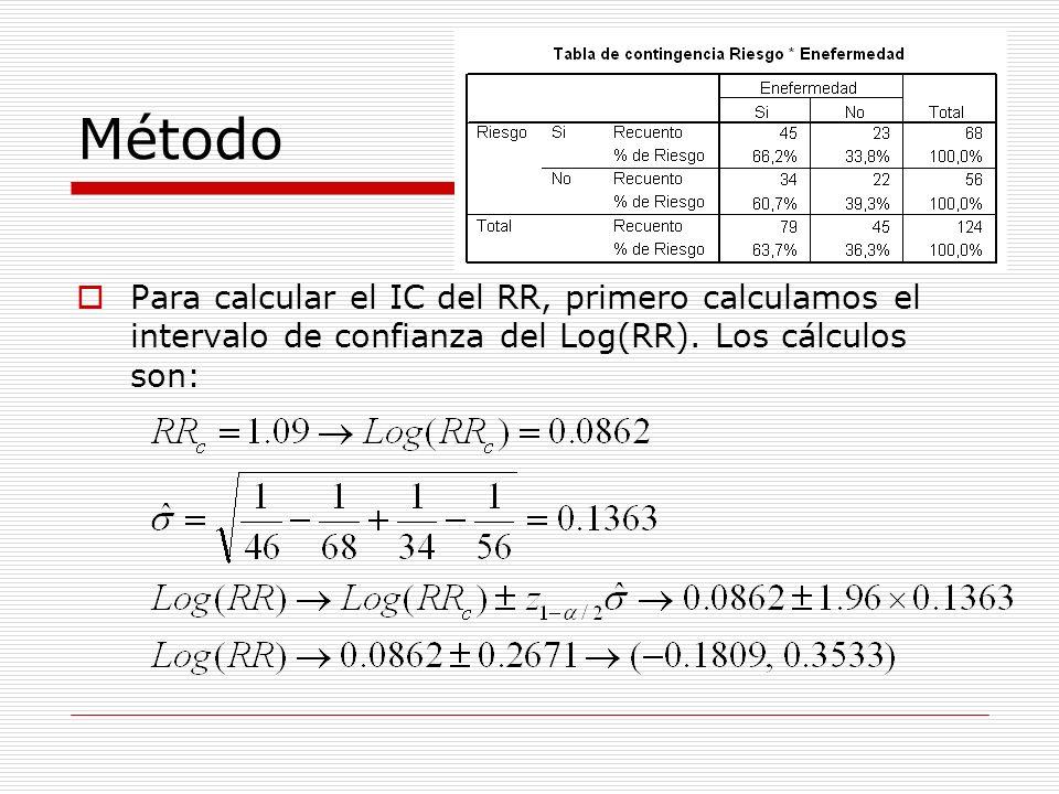 Método Para calcular el IC del RR, primero calculamos el intervalo de confianza del Log(RR).