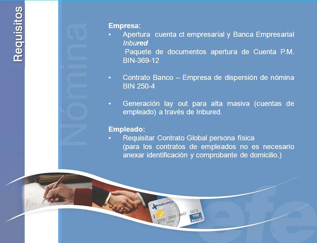 Empresa: Apertura cuenta ct empresarial y Banca Empresarial Inbured. Paquete de documentos apertura de Cuenta P.M. BIN-369-12.
