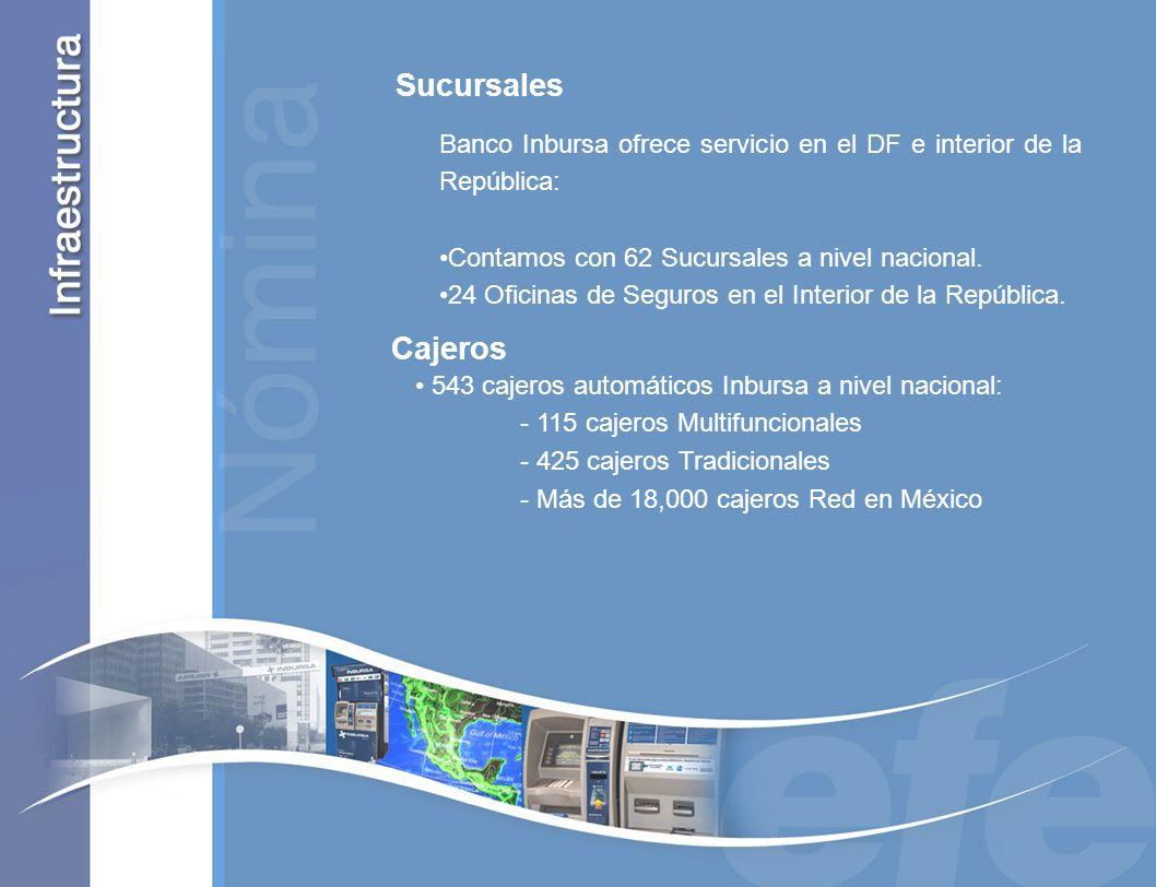 Sucursales Banco Inbursa ofrece servicio en el DF e interior de la República: Contamos con 62 Sucursales a nivel nacional.