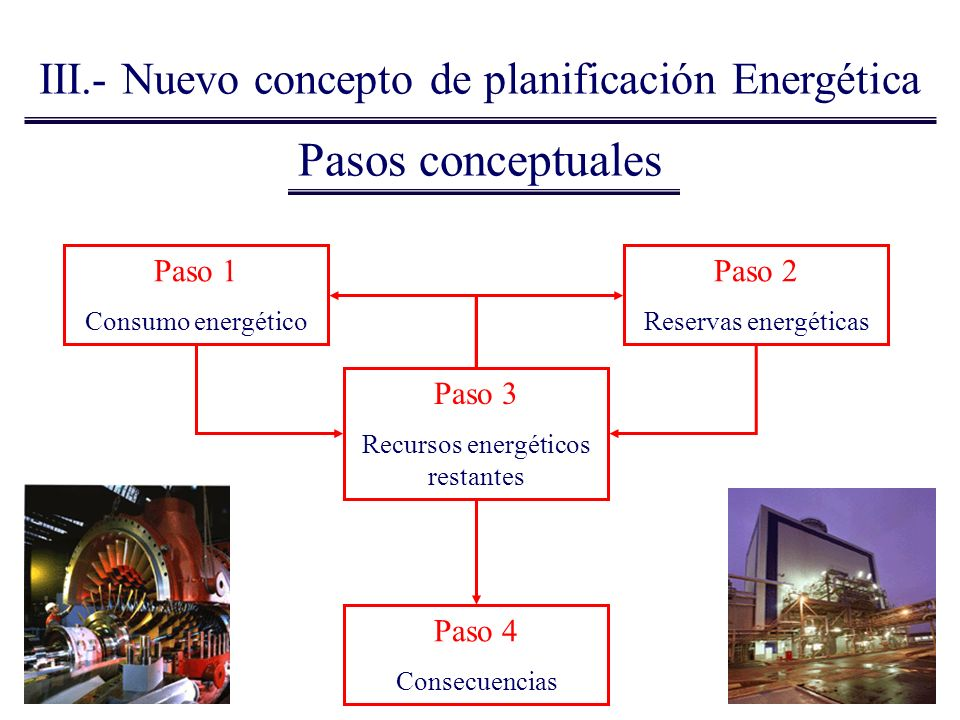 Pasos conceptuales III.- Nuevo concepto de planificación Energética
