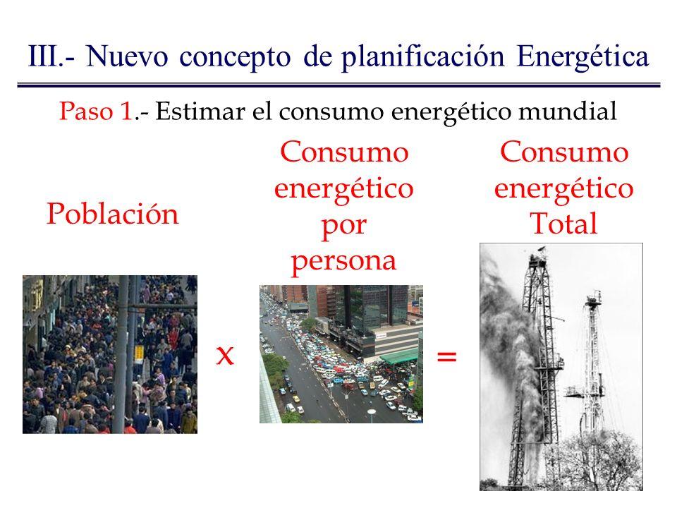 x = III.- Nuevo concepto de planificación Energética