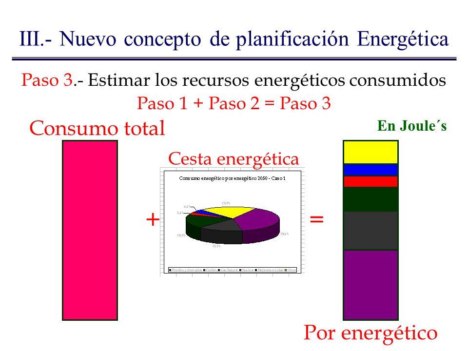 + = III.- Nuevo concepto de planificación Energética Consumo total