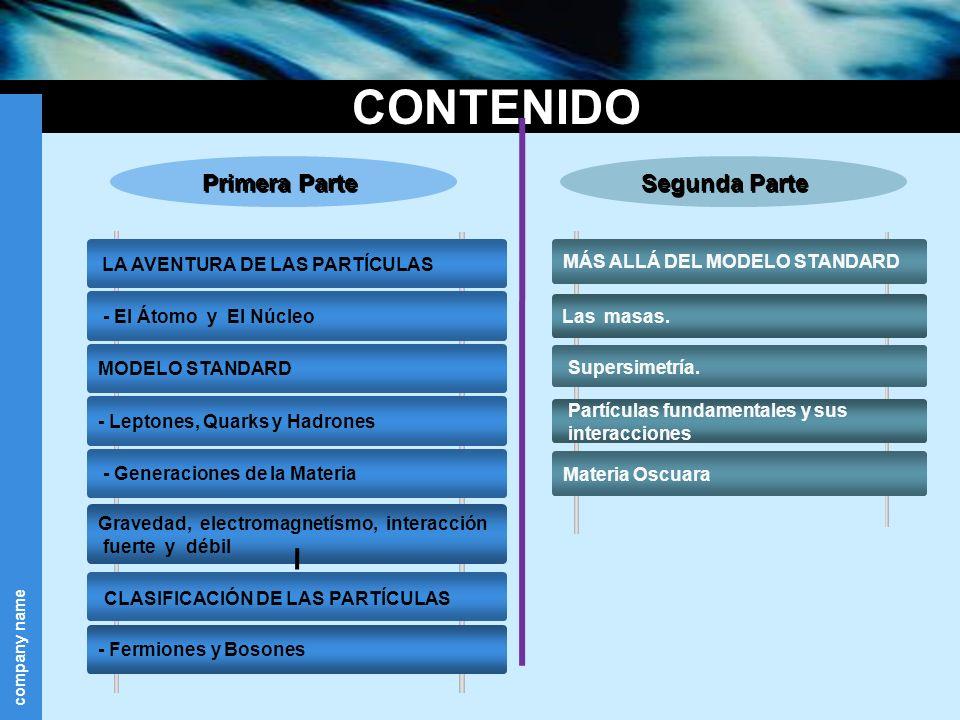 CONTENIDO Primera Parte Segunda Parte Supersimetría.