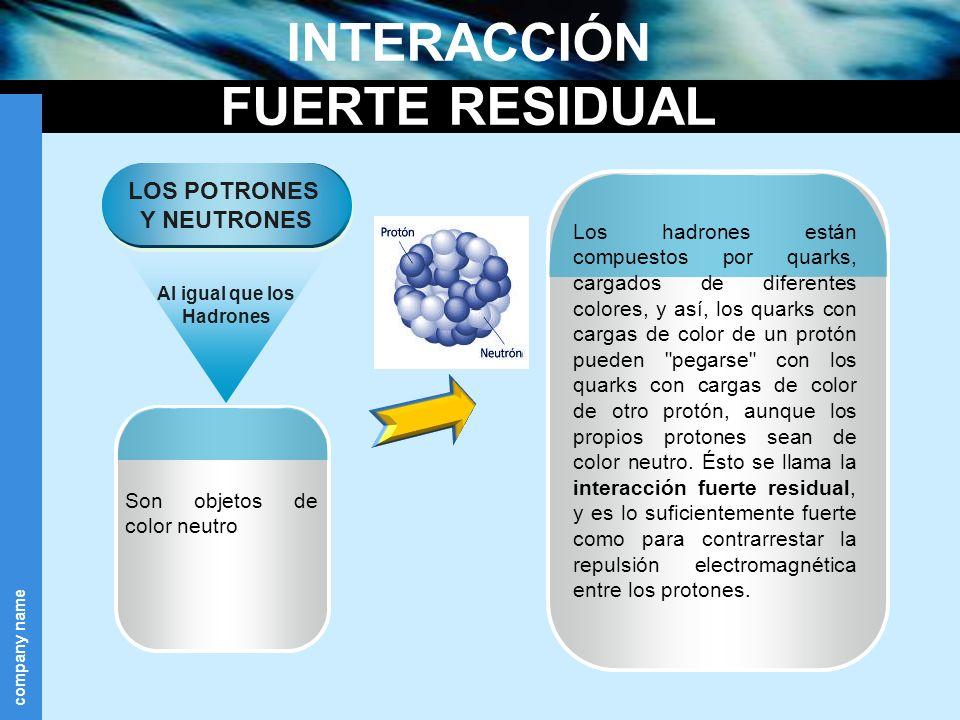INTERACCIÓN FUERTE RESIDUAL