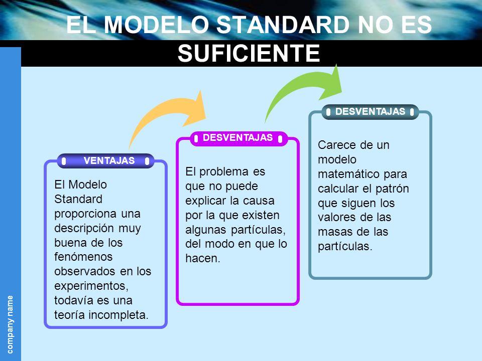 EL MODELO STANDARD NO ES SUFICIENTE
