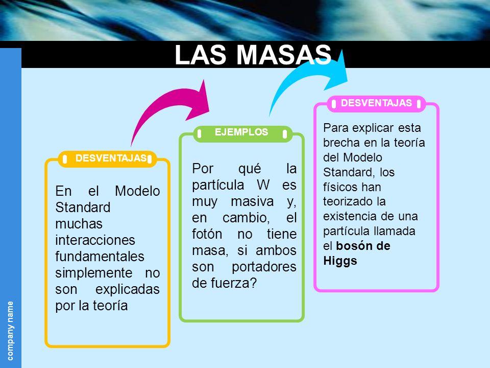 LAS MASAS EJEMPLOS. DESVENTAJAS. En el Modelo Standard muchas interacciones fundamentales simplemente no son explicadas por la teoría.