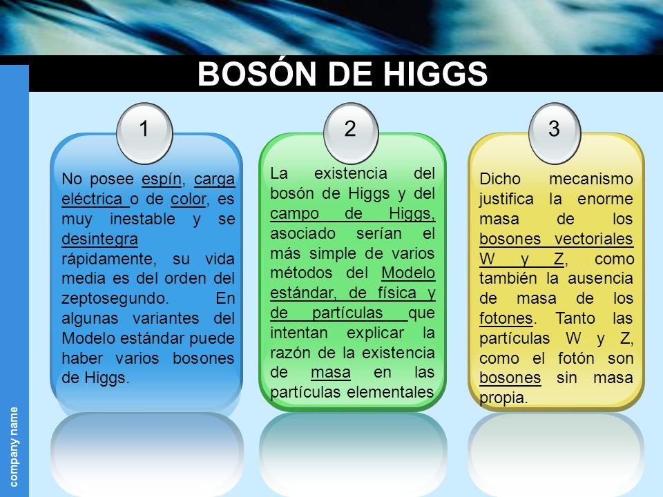 BOSÓN DE HIGGS 1.