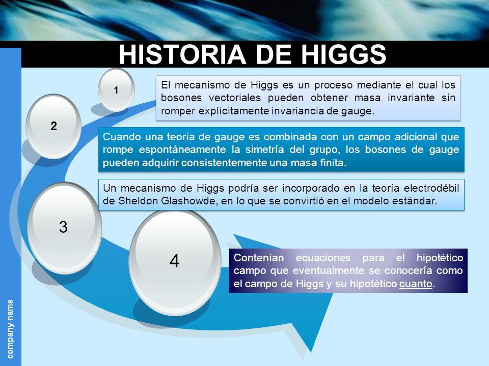 HISTORIA DE HIGGS 4. 3. 2. 1.
