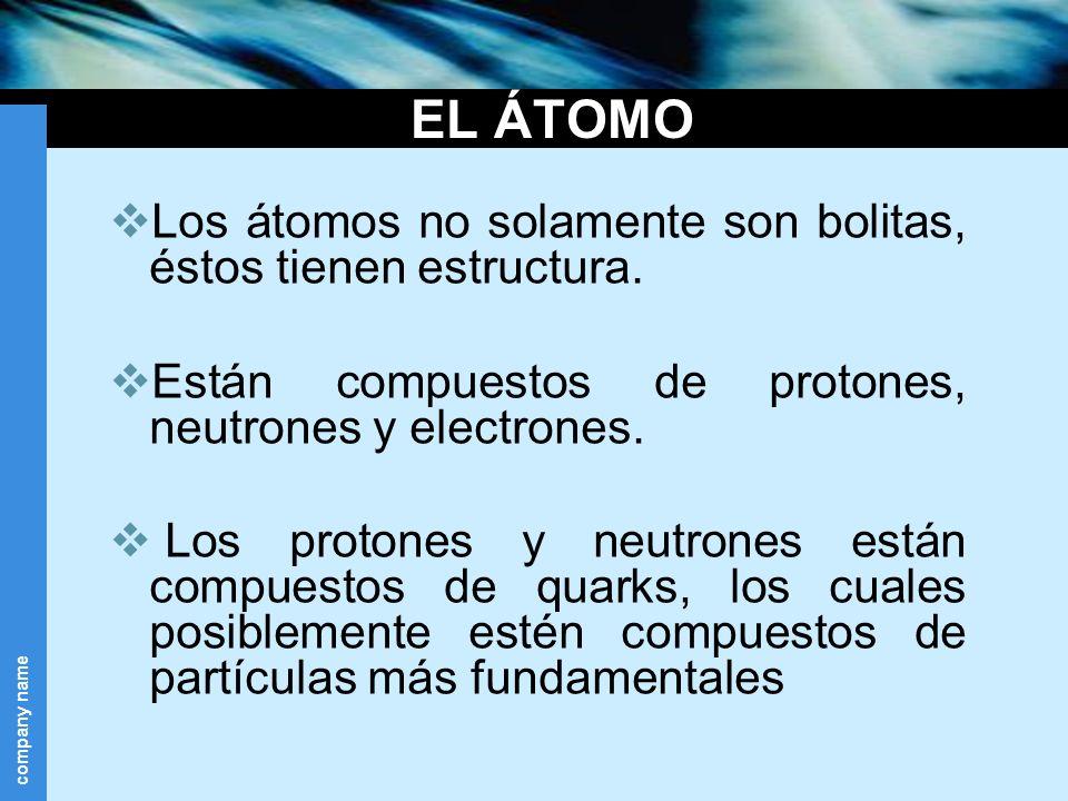 EL ÁTOMO Los átomos no solamente son bolitas, éstos tienen estructura.