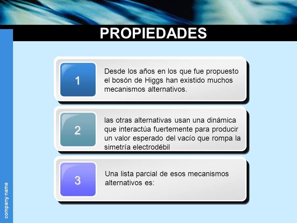PROPIEDADES Title Title 1 2 3