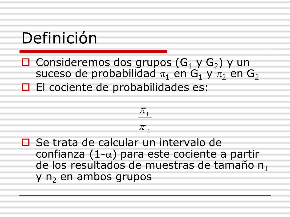 DefiniciónConsideremos dos grupos (G1 y G2) y un suceso de probabilidad p1 en G1 y p2 en G2. El cociente de probabilidades es: