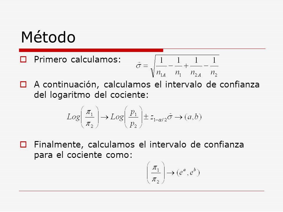 Método Primero calculamos: