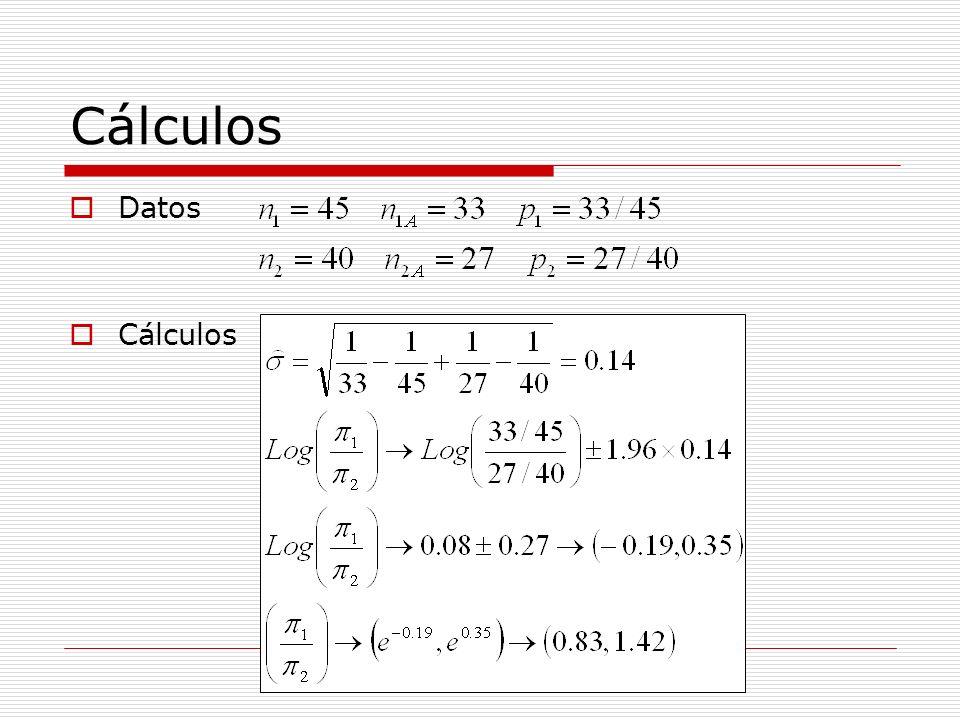 Cálculos Datos Cálculos