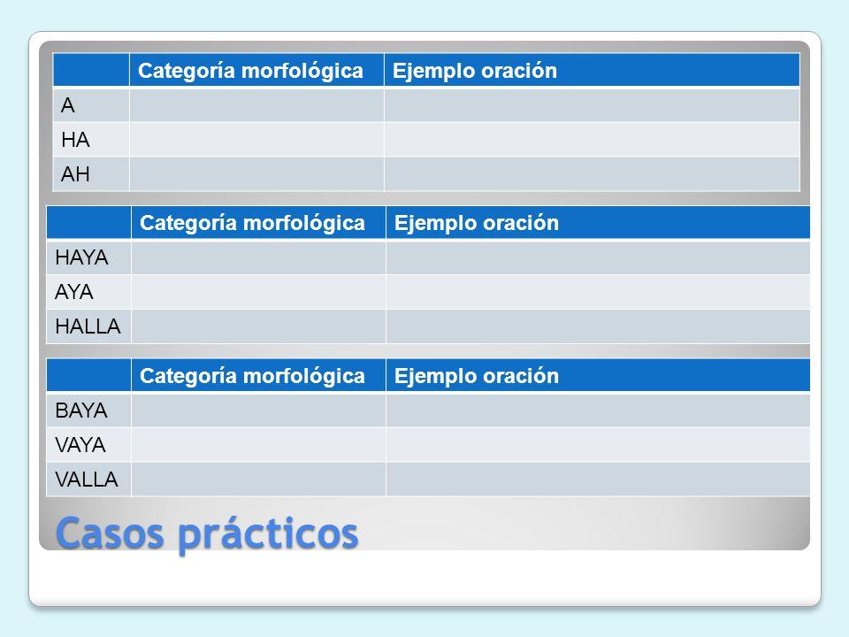 Casos prácticos Categoría morfológica Ejemplo oración A HA AH