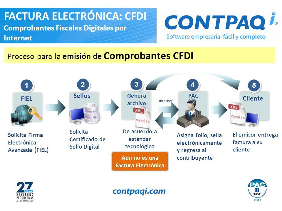 FACTURA ELECTRÓNICA: CFDI Comprobantes Fiscales Digitales por Internet