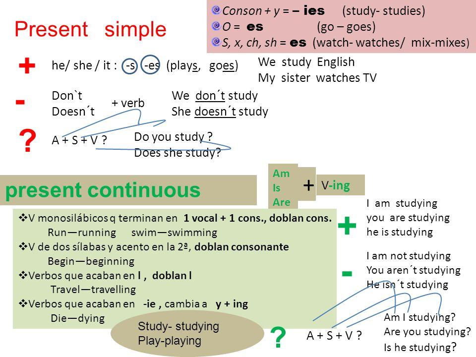 + - + - + Present simple present continuous