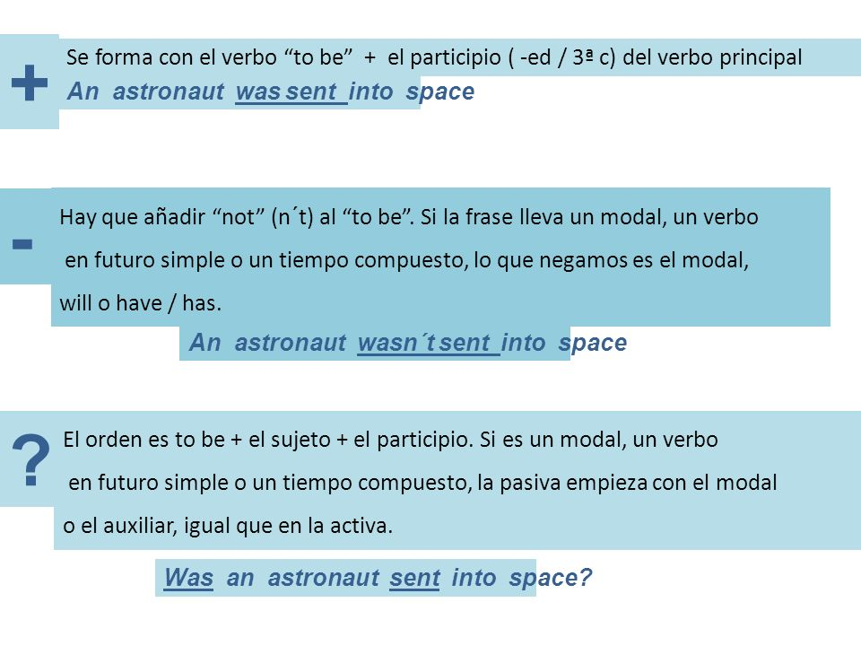 + Se forma con el verbo to be + el participio ( -ed / 3ª c) del verbo principal. An astronaut was sent into space.