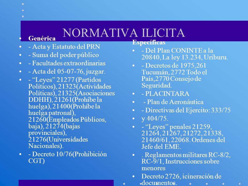 NORMATIVA ILICITA Genérica - Acta y Estatuto del PRN Específicas