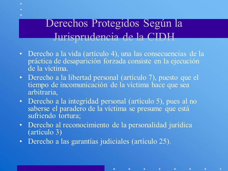 Derechos Protegidos Según la Jurisprudencia de la CIDH