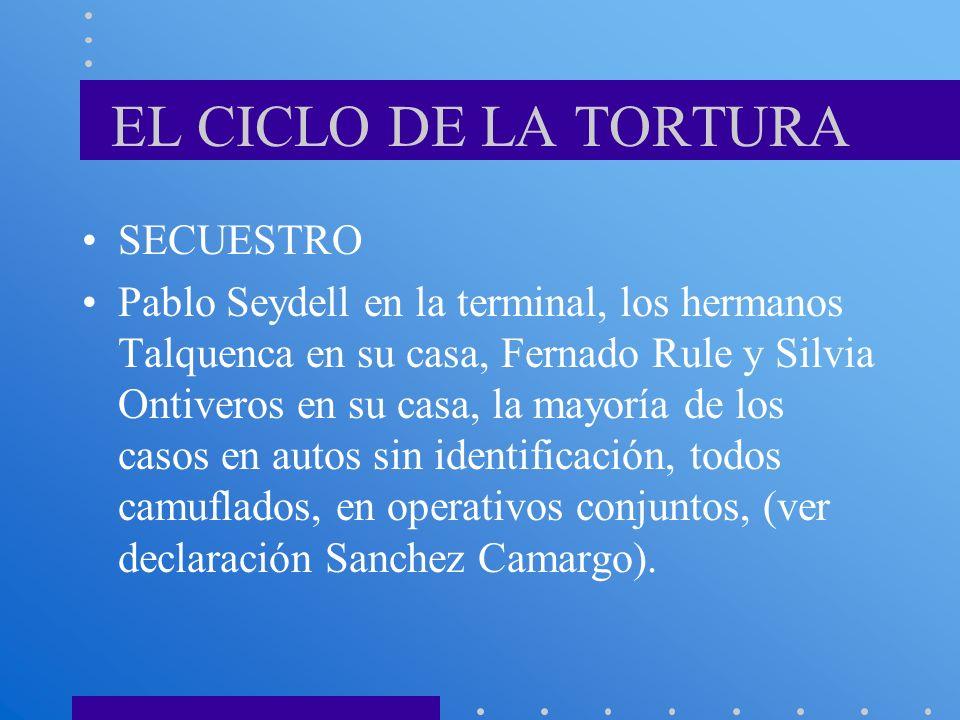 EL CICLO DE LA TORTURA SECUESTRO