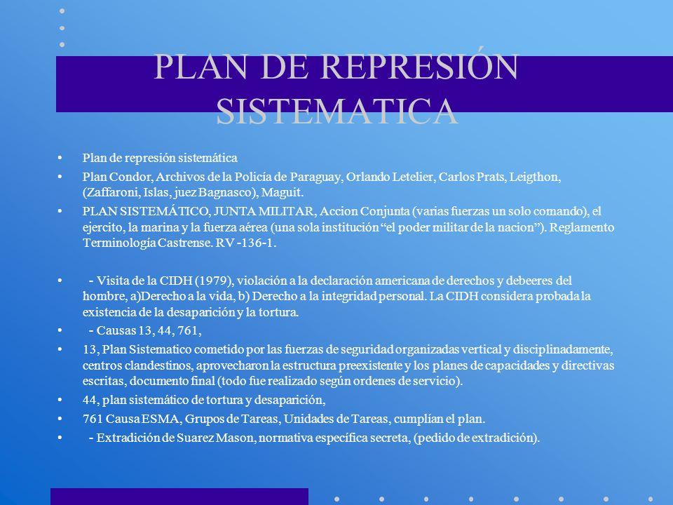 PLAN DE REPRESIÓN SISTEMATICA