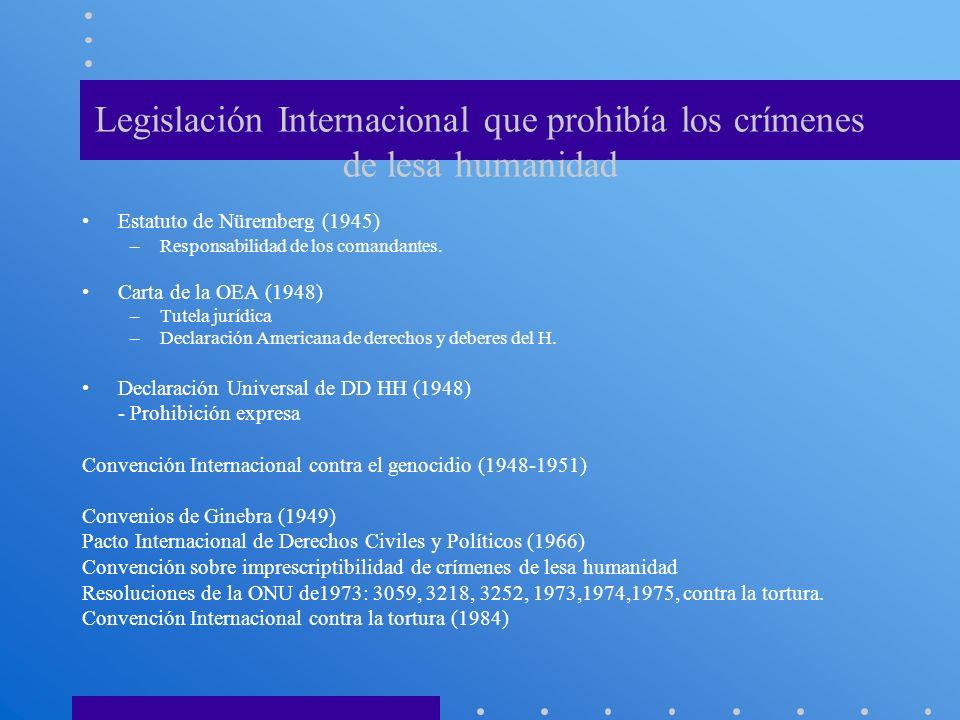 Legislación Internacional que prohibía los crímenes de lesa humanidad