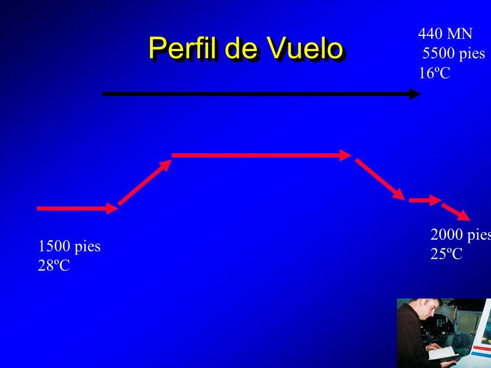 Perfil de Vuelo 440 MN 5500 pies 16ºC 2000 pies 25ºC 1500 pies 28ºC