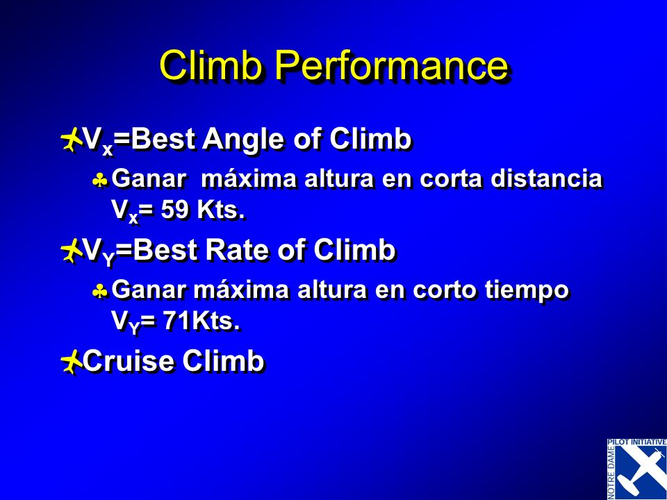 Climb Performance Vx=Best Angle of Climb VY=Best Rate of Climb