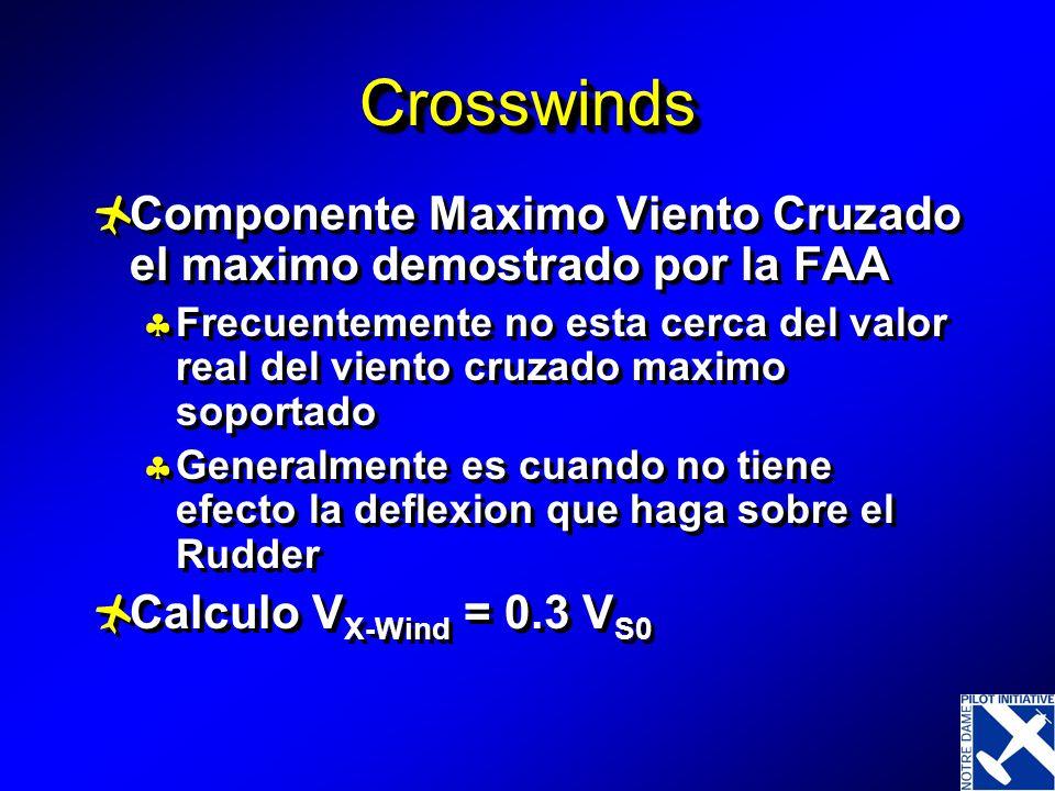 Crosswinds Componente Maximo Viento Cruzado el maximo demostrado por la FAA.