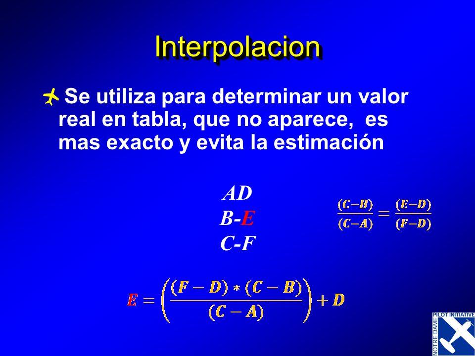 Interpolacion Se utiliza para determinar un valor real en tabla, que no aparece, es mas exacto y evita la estimación.