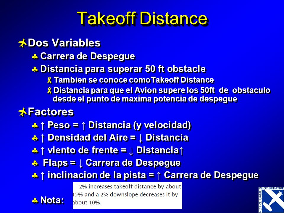 Takeoff Distance Dos Variables Factores Carrera de Despegue