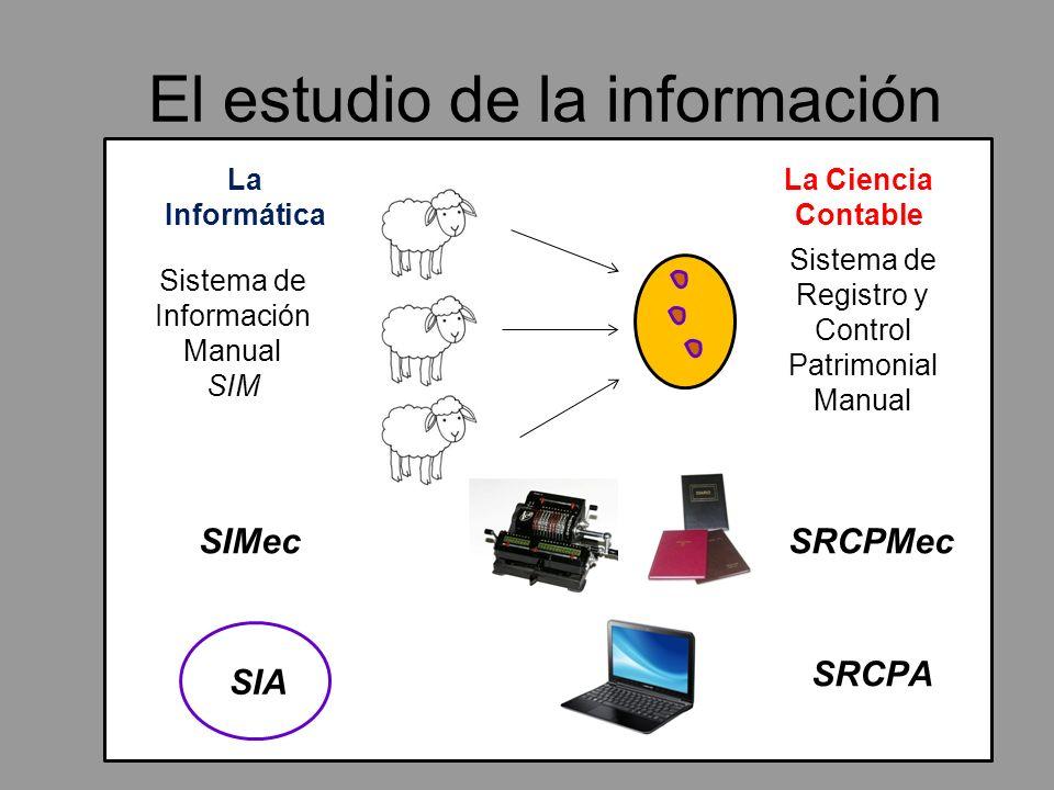 El estudio de la información