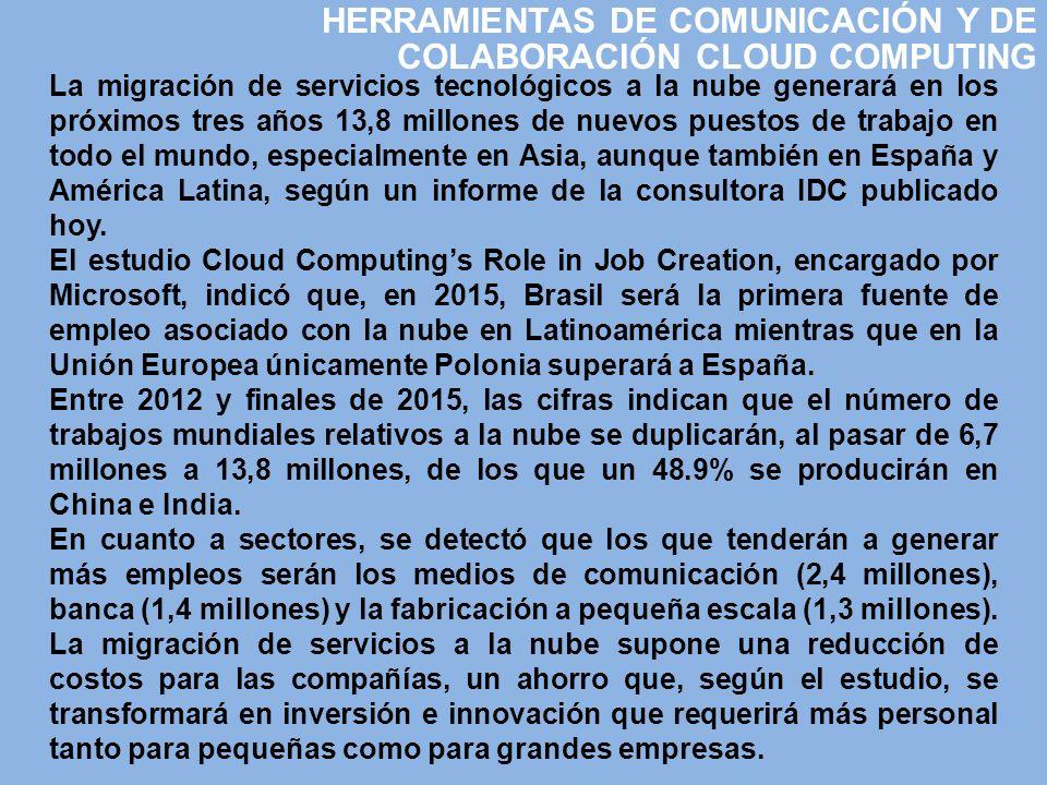 HERRAMIENTAS DE COMUNICACIÓN Y DE COLABORACIÓN CLOUD COMPUTING