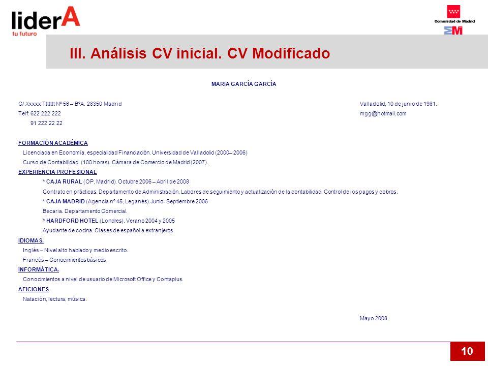 III. Análisis CV inicial. CV Modificado