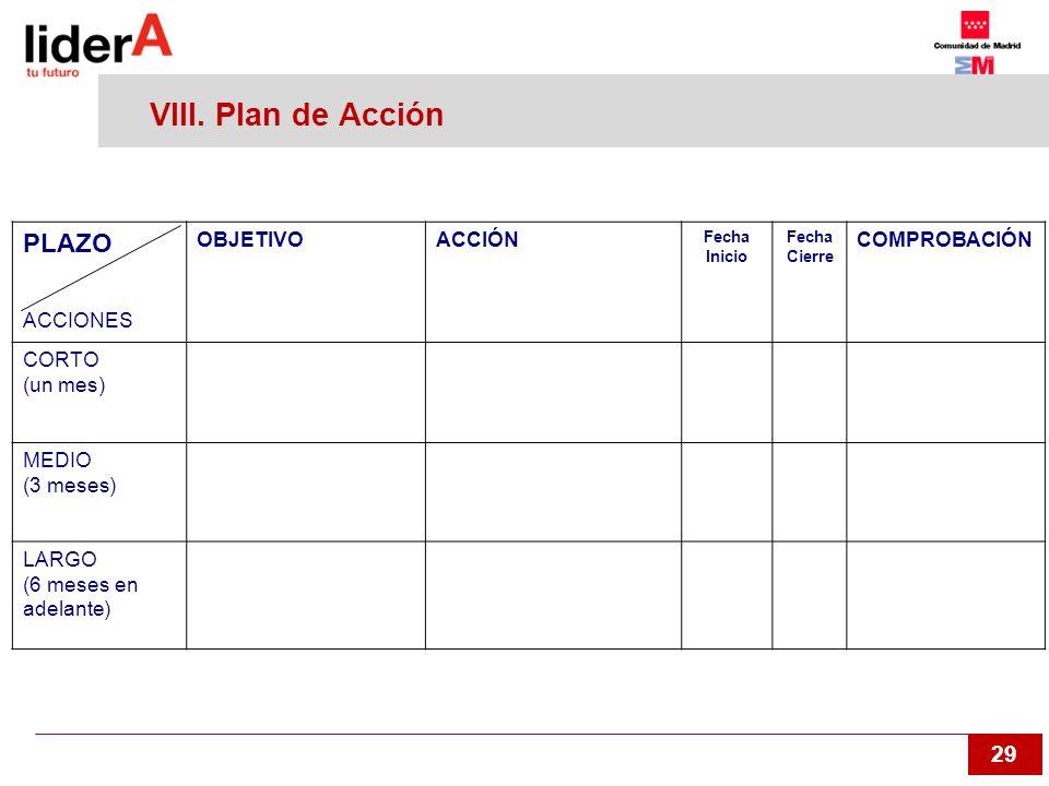 VIII. Plan de Acción PLAZO ACCIONES OBJETIVO ACCIÓN COMPROBACIÓN CORTO