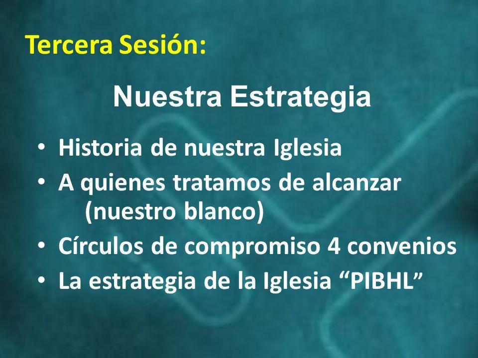 Tercera Sesión: Nuestra Estrategia Historia de nuestra Iglesia