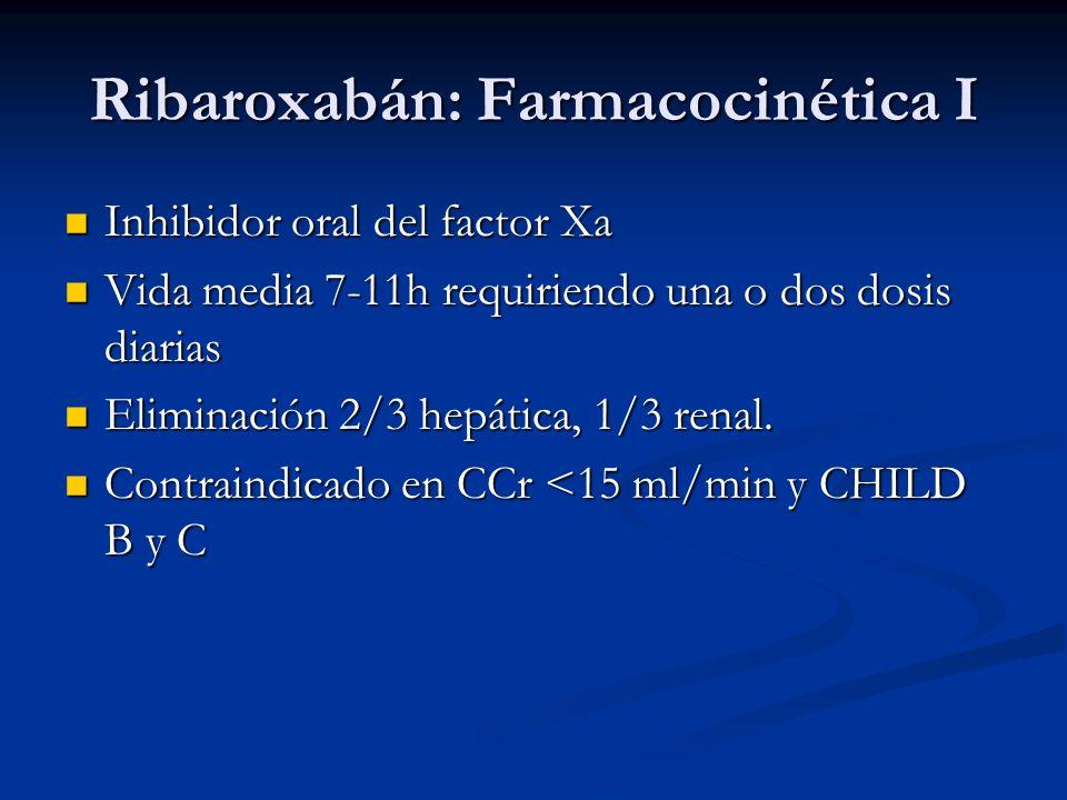 Ribaroxabán: Farmacocinética I