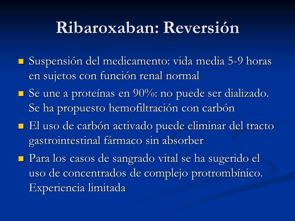 Ribaroxaban: Reversión