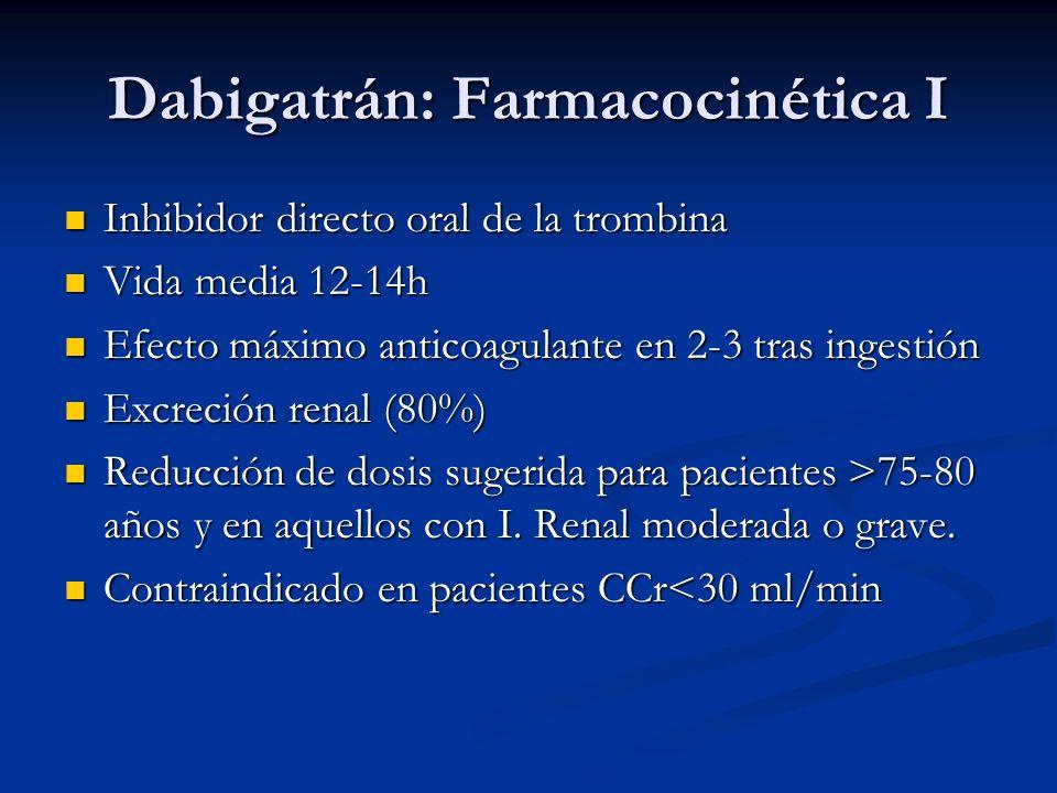 Dabigatrán: Farmacocinética I