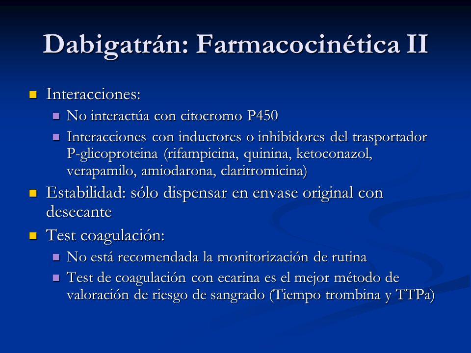 Dabigatrán: Farmacocinética II