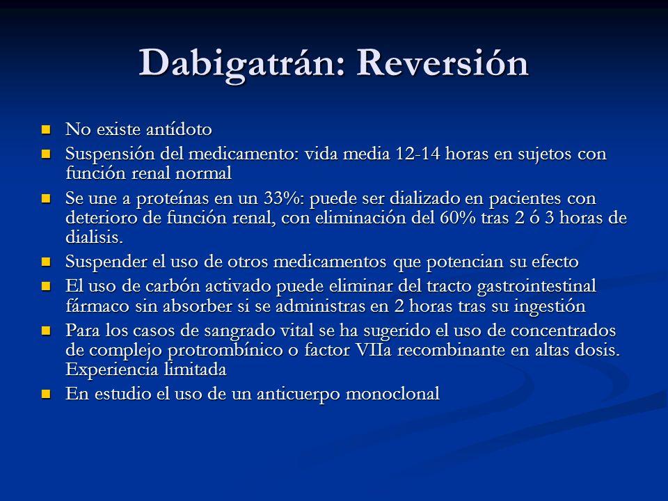Dabigatrán: Reversión