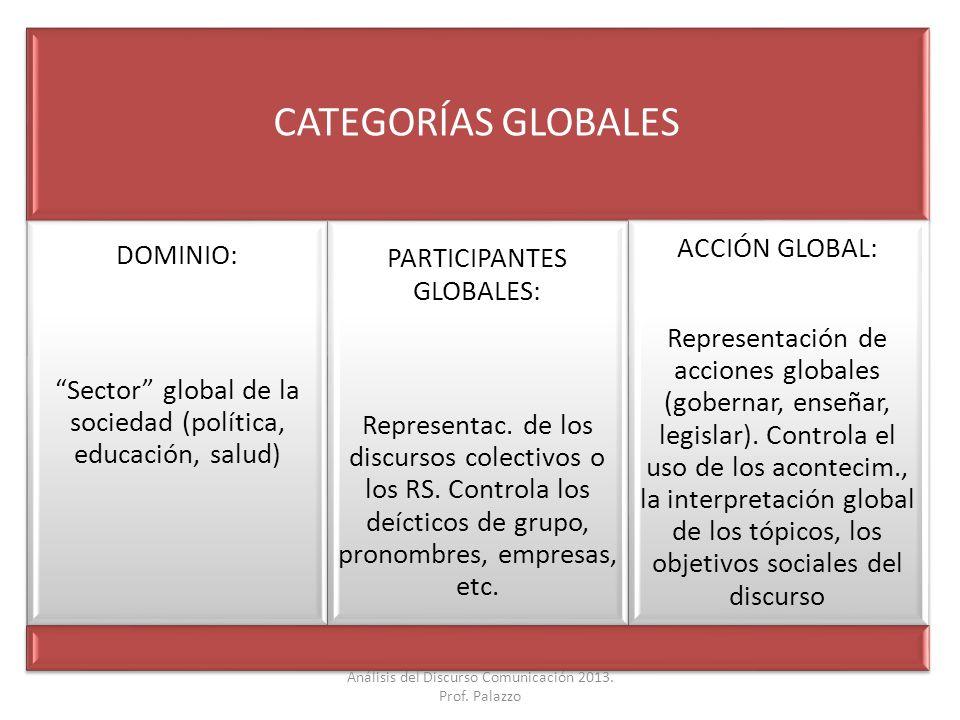 CATEGORÍAS GLOBALES ACCIÓN GLOBAL: DOMINIO: PARTICIPANTES GLOBALES: