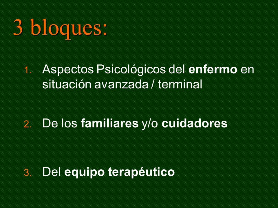 3 bloques: Aspectos Psicológicos del enfermo en situación avanzada / terminal. De los familiares y/o cuidadores.