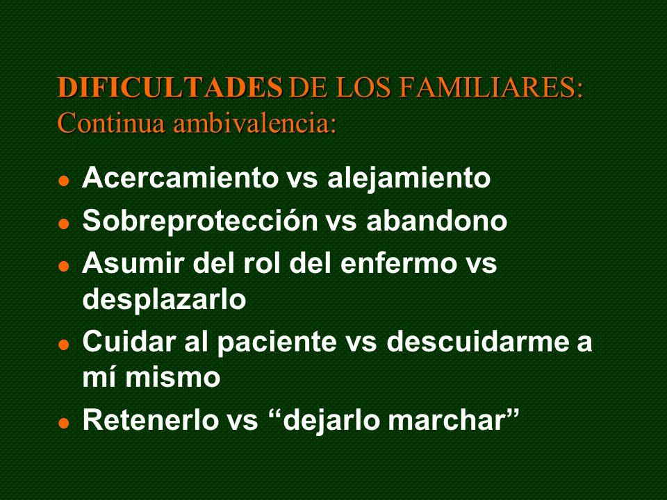 DIFICULTADES DE LOS FAMILIARES: Continua ambivalencia: